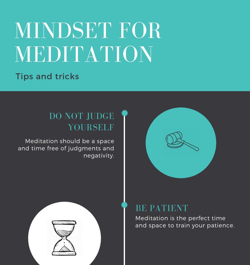 Mindset for Meditation p I