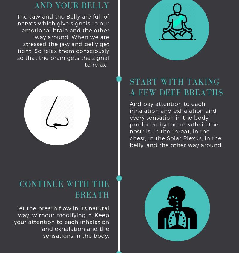 How to meditate p II