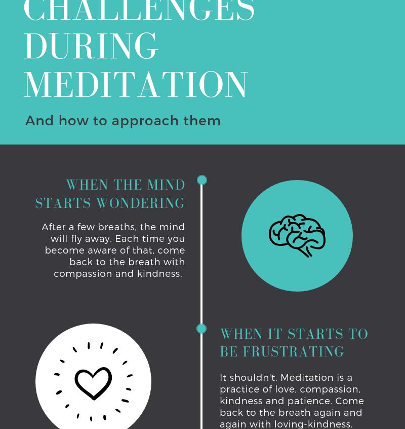 Challanges during Meditation p I