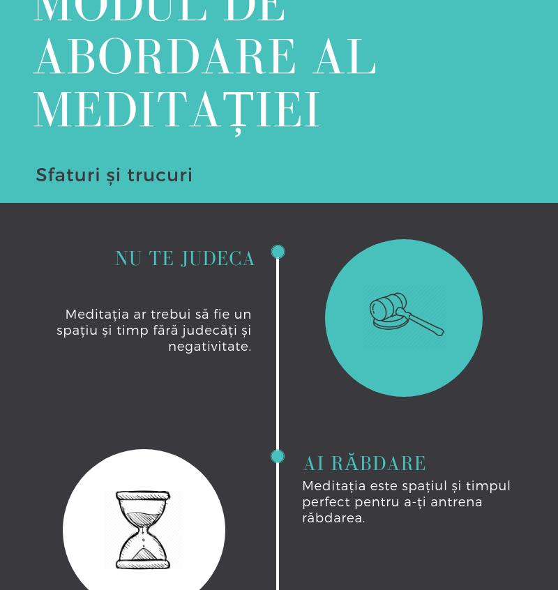 Mindset pentru meditatie p I