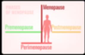 Fathima hospital provides treatments for menopause to minimize symptoms
