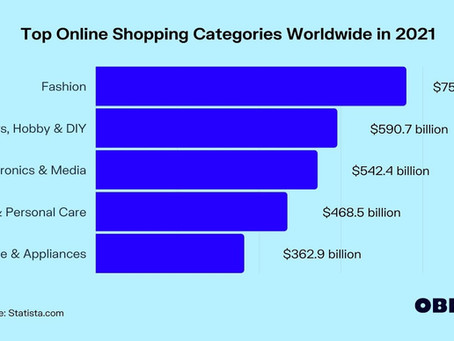 Want to Venture into eCommerce? Here are the Best Categories that Sell