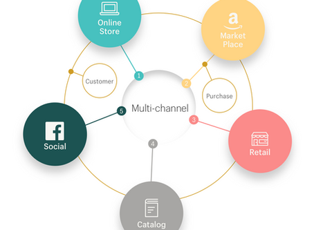 Reach Local Customers with Mobile Marketing