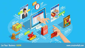 Getting Started With an Ecommerce Business