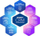 Effective Marketing: What You Need To Know About CRM