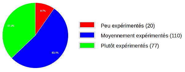 Type-Utilisateur.PNG