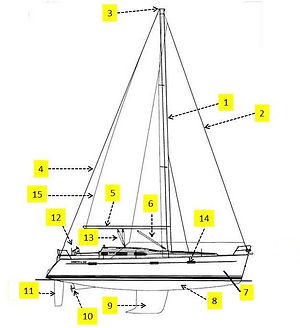 parts of the boat.jpg
