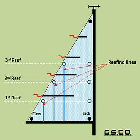 reefing lines.png