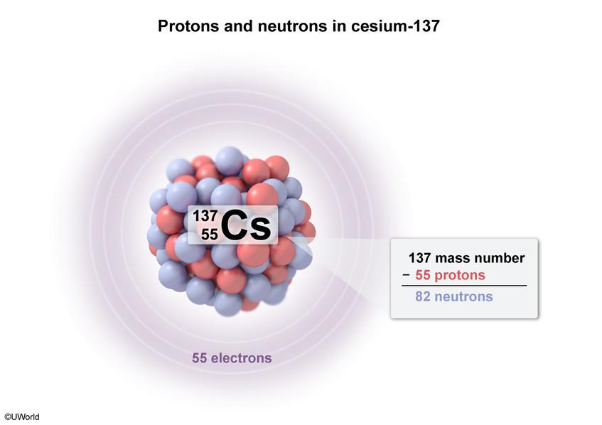 Cesium atom