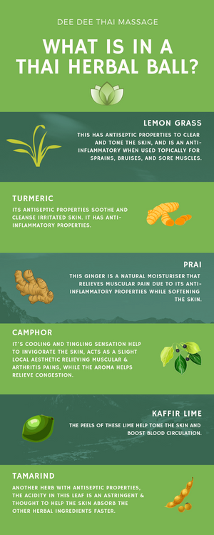 What is in a Thai Herbal Ball?