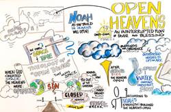 Open Heavens Visual