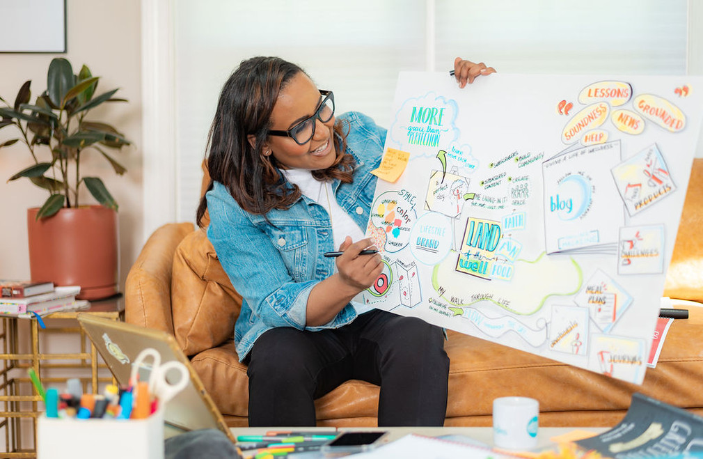 3 Ways Visual Maps Help You Get Clear on Your Vision
