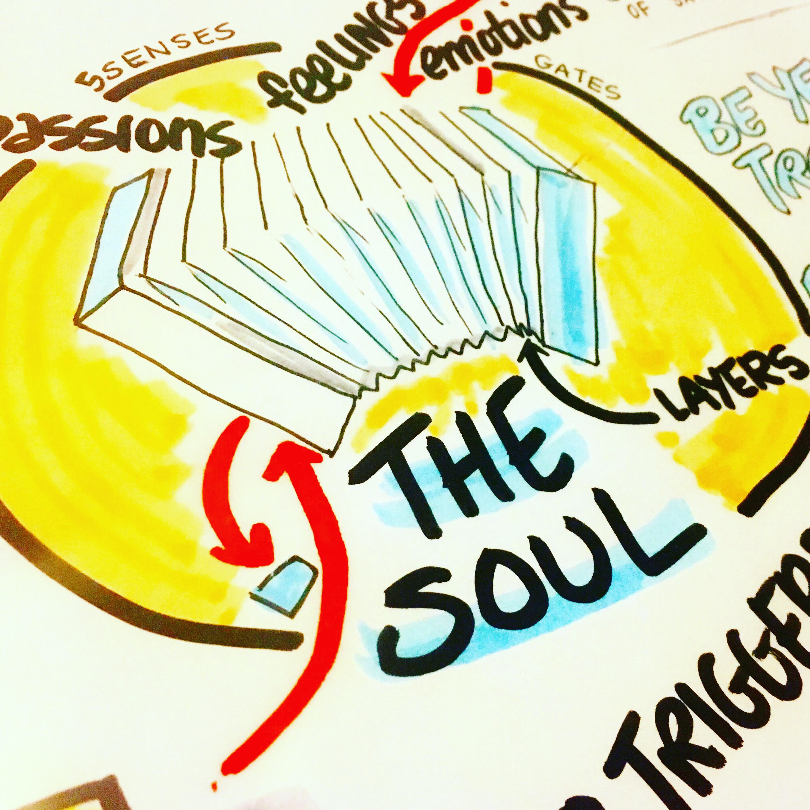 The Soul | Visual