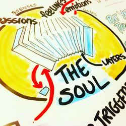 The Soul | Visual