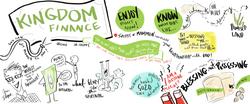 Main Session | Visual Notes