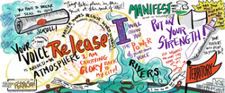 The Release | Visual Notes