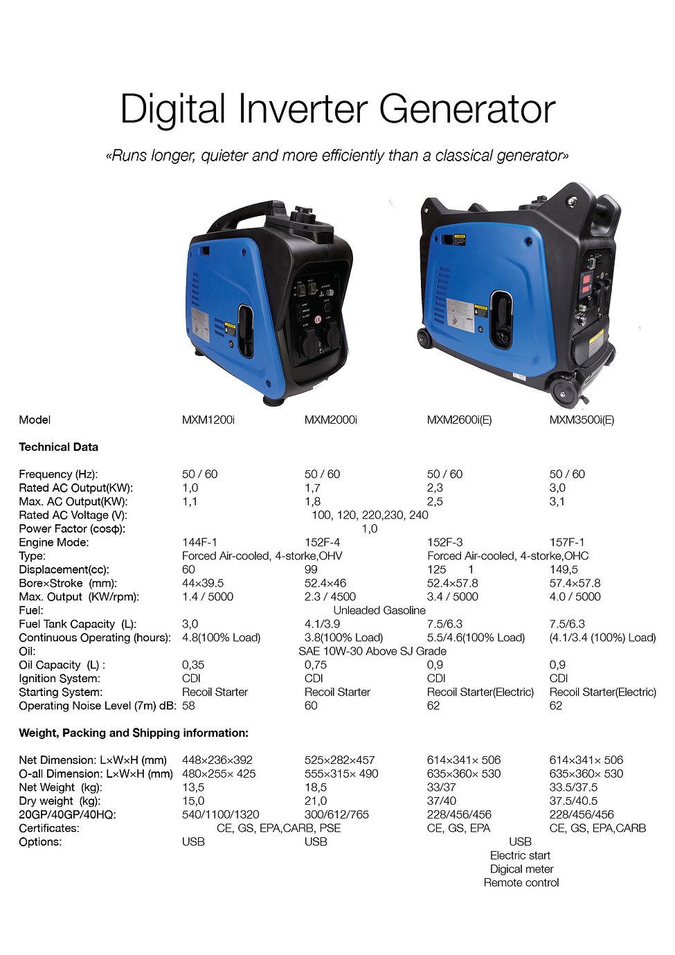 MAXAM Digital Inverter Generator.jpg