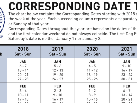 AKC Corresponding Date Table
