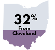 2020pretermannualreport_32%fromcleveland