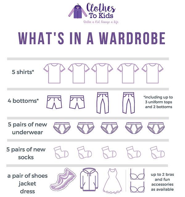 What's in a Wardrobe.jpg