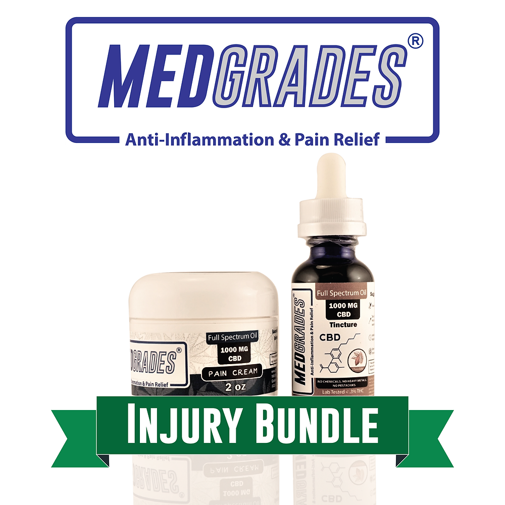 MEDGRADES Injury Bundle for Back Pain