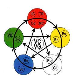 cycle_méridiens_site.jpg