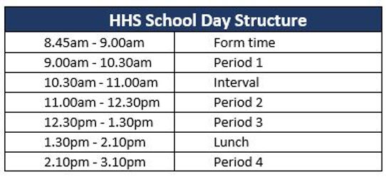 School Day structure.JPG