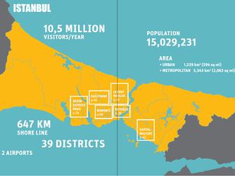 Рынок недвижимости Стамбула - новые рекорды продаж в 2018 году
