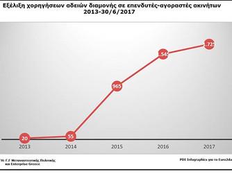 Золотая виза в Греции за инвестиции в недвижимость от 20000 EUR
