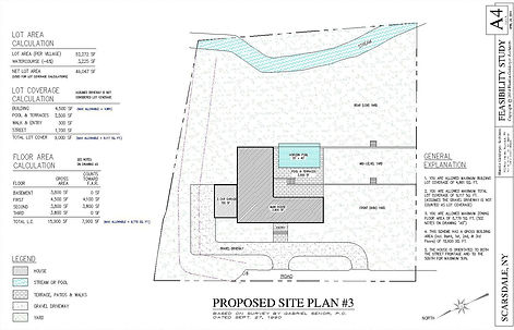 Feasibility - New home