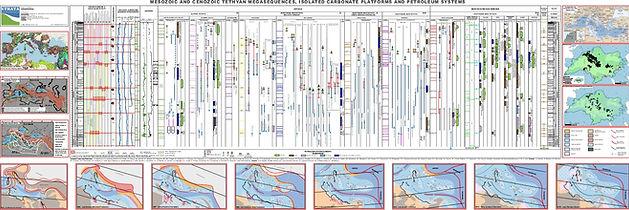 Megasequences_geodynamics & paleogeograp