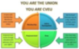 you-are-cveu_1_orig.jpg