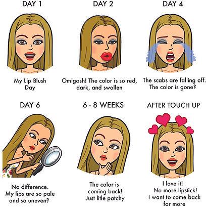 Lip Blush Healing Ilustration.jpg