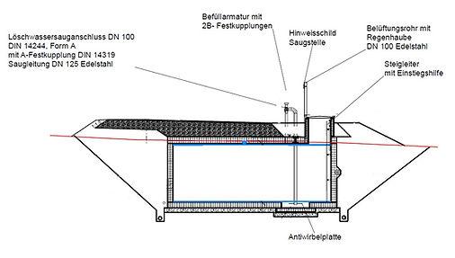 Schema Löschwasserzisterne.jpg