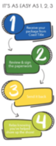 Steps 1 2 3 graphic.png