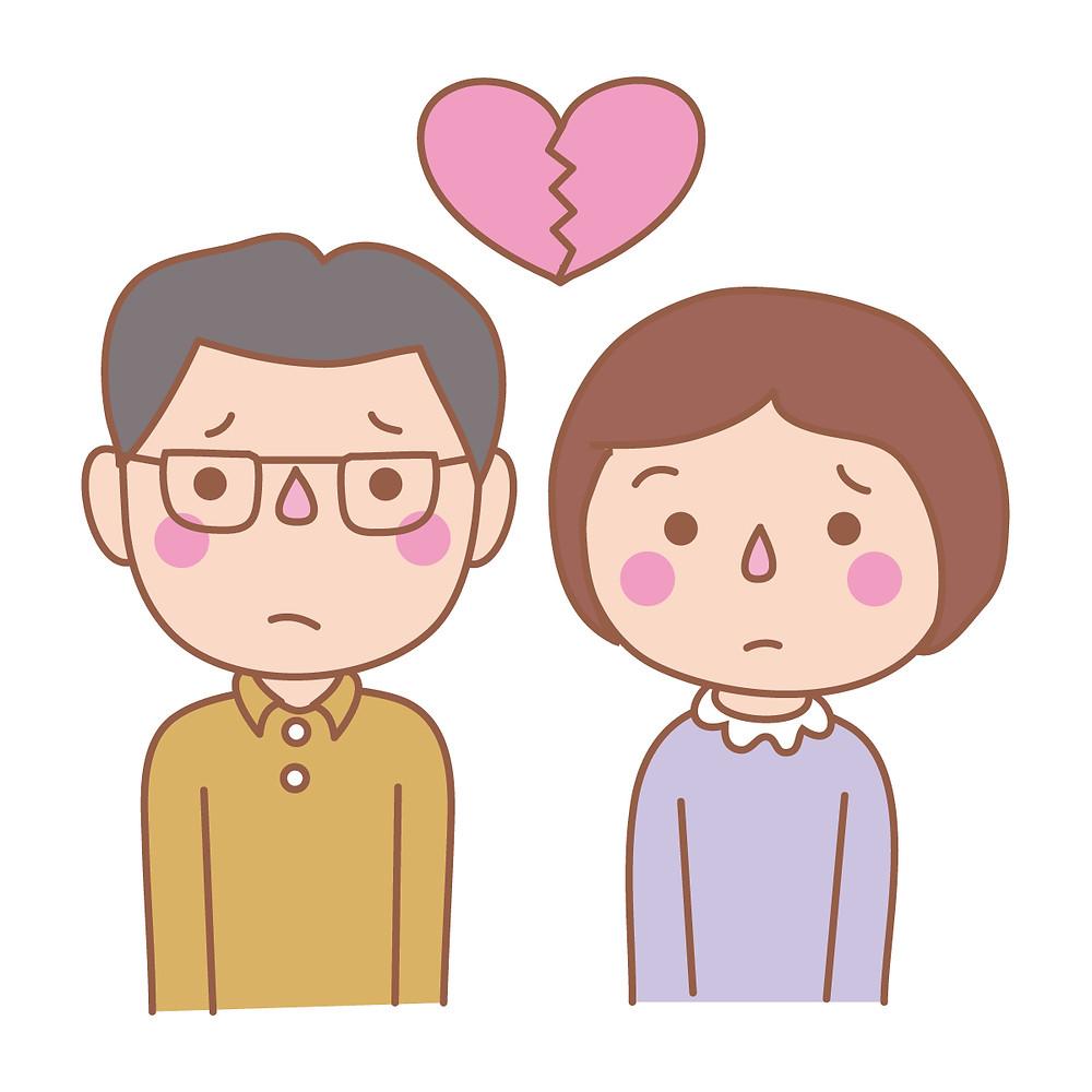 離婚 協議離婚 調停 裁判