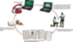 screening-process-img.jpg