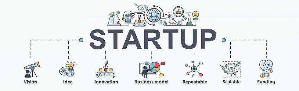 BUSINESS SET UP & START UP.jpg