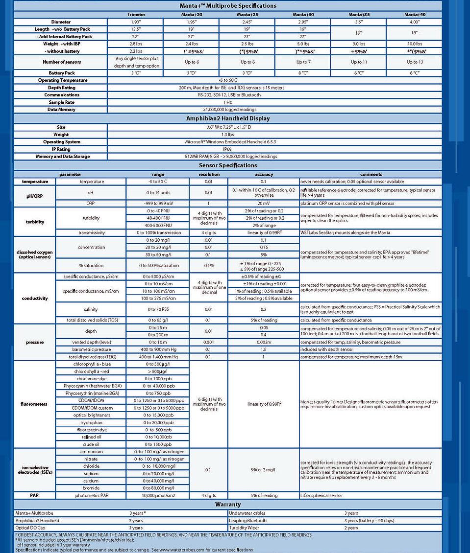 Manta+ Brochure Rev 1-18_Page_7.jpg