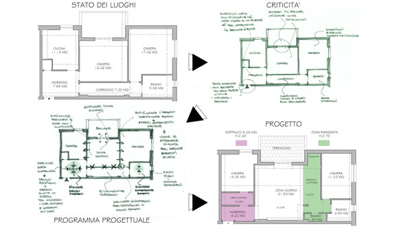 programma progettuale.jpg