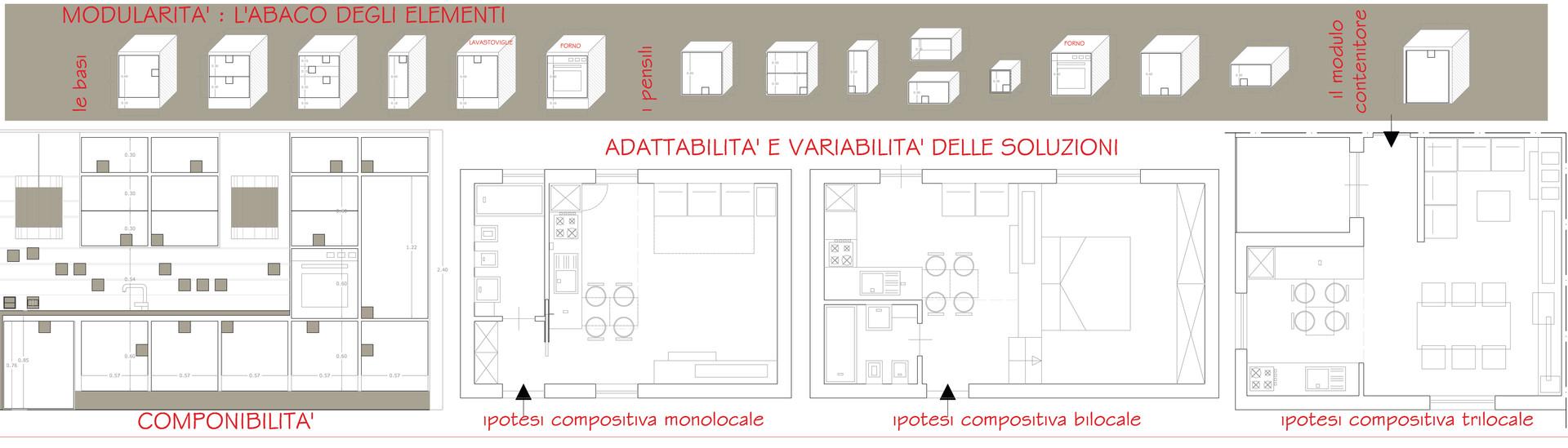 modulone.jpg