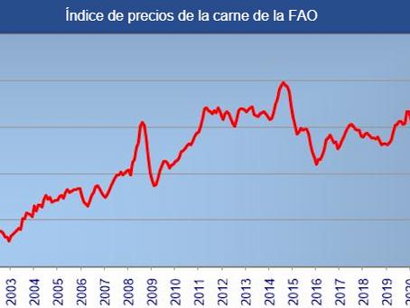 El índice de precios de la carne de la FAO continúa creciendo en mayo.
