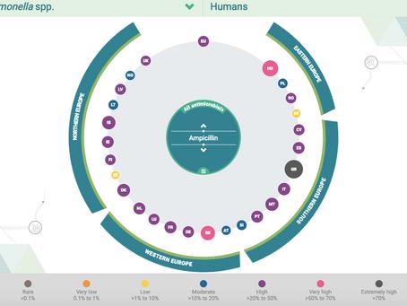 La resistencia antimicrobiana no muestra signos de desaceleración