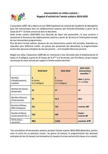 rapport_d_activité_IMS_2019-2020-Extrai