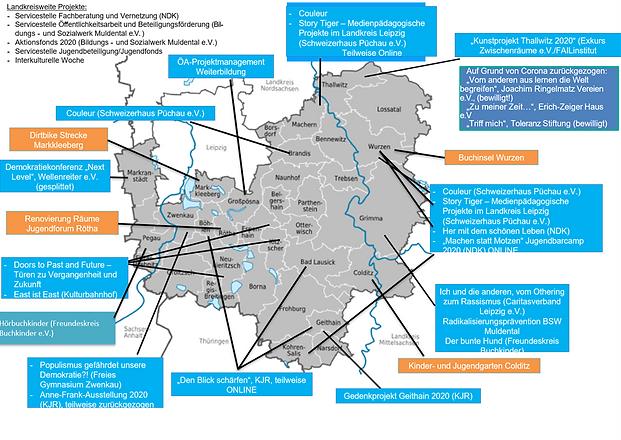 Projektlandkarte 2020.png