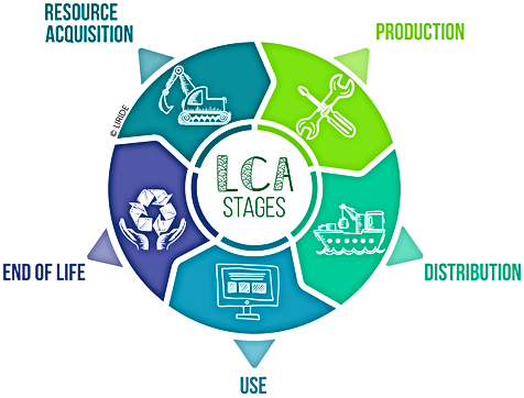 LCA_steps.png
