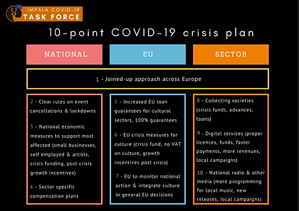 IMPALA COVID19 action plan.png