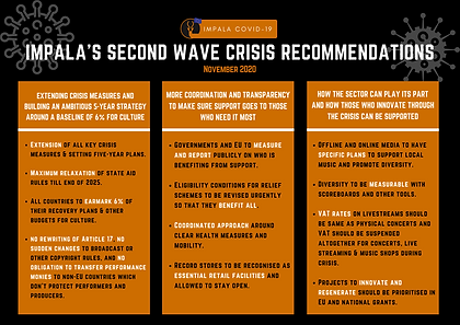 IMPALA - second wave crisis recommendati