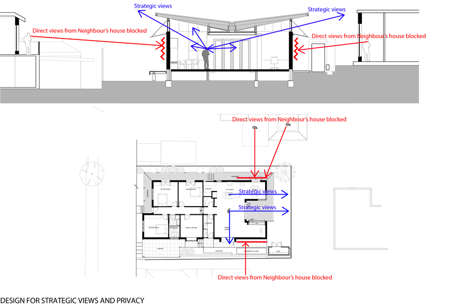 04.DESIGN FOR STRATEGIC VIEWS AND PRIVAC