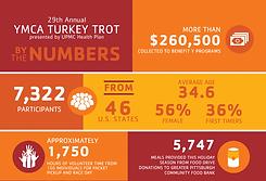 TurkeyTrot2019.png